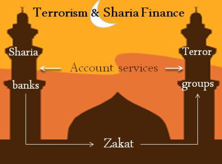 sharia-bank-terror-relationship