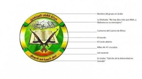 Al Shabbaab