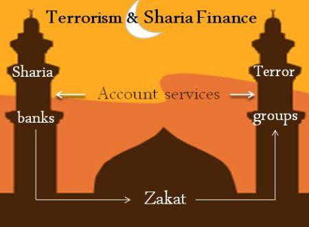 sharia-bank-terror-relationship