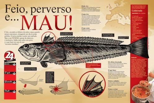 Image result for o terror dos mares