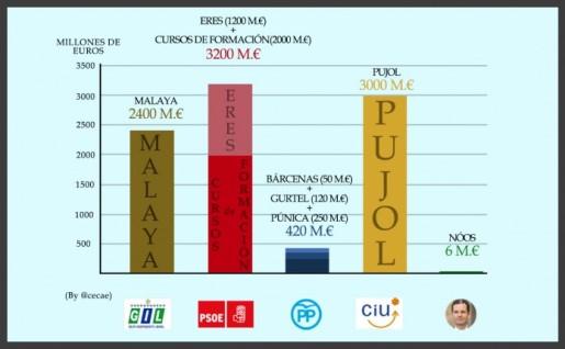 tabla-de-corrupcion-3-696x430