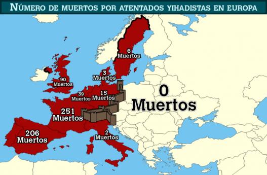 nucc81mero-de-muertos-por-atentados-yihadistas-en-europa-2-696x456