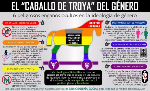 IDEOLOGIA DE GENERO10
