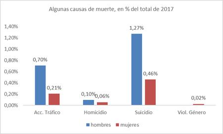 violencia-genero-contexto